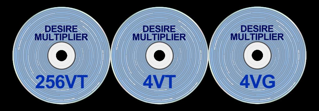 Desire Multiplier