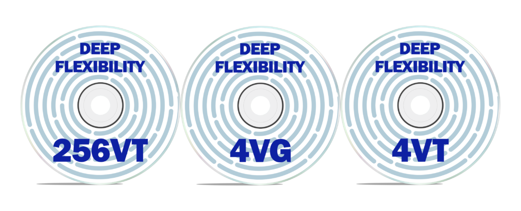 Deep Flexibility