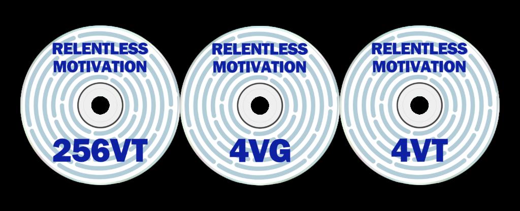 Relentless Motivation