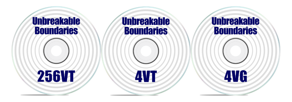 Unbreakable Boundaries